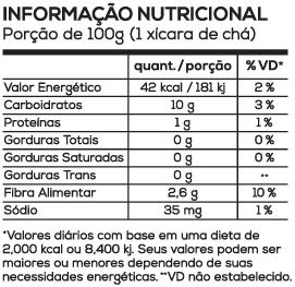 info_nutricional_cenouras
